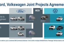 Photo of Ford a Volkswagen budou společně vyvíjet užitkové vozy a elektromobily